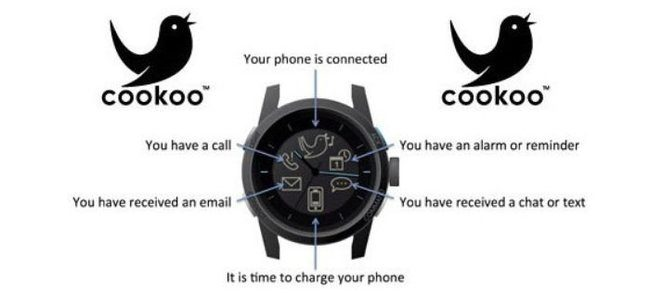 Cookoo Smart Watch funktioner